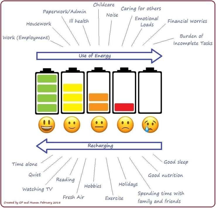 battery analogy